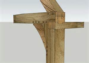 Beam Timber Frame Joints