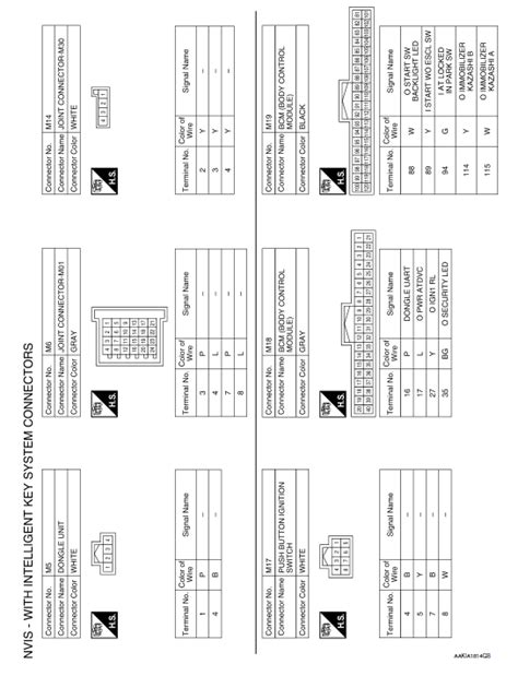 nissan rogue service manual wiring diagram with intelligent key system security