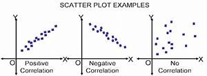 Ogt Data Analysis And Probability Strand