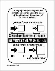Poster: Physics - Newton's Second Law of Motion (b/w ...