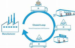 Chep Collaborates With Customers To Cut Transport Costs And Co2 Emissions