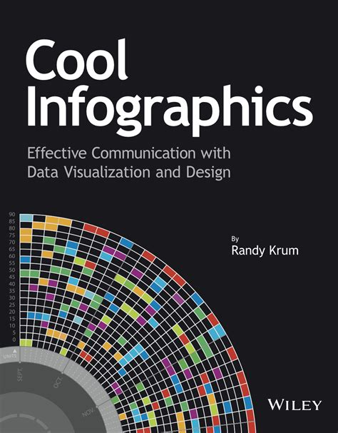 About Cool Infographics And Randy Krum