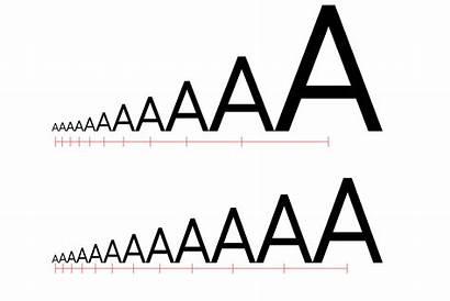 Scale Typography Typographic Scales Spec Math Type