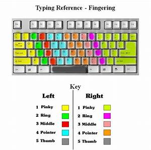 Typing Reference