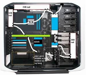 New Dual Loop For New Pc