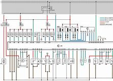 Scintillating audi q7 trailer wiring diagram ideas best image cool audi q7 wiring diagram contemporary best image engine asfbconference2016 Images
