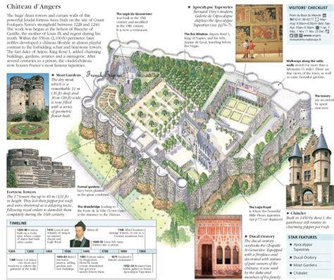 bureau vall angers chateau d 39 angers анжерский замок или замок анже фото