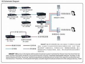 Smart X3 Schematic Diagram
