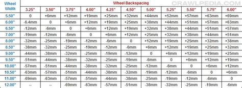 types of jeeps chart ford sierra 1 8 1988 auto images and specification