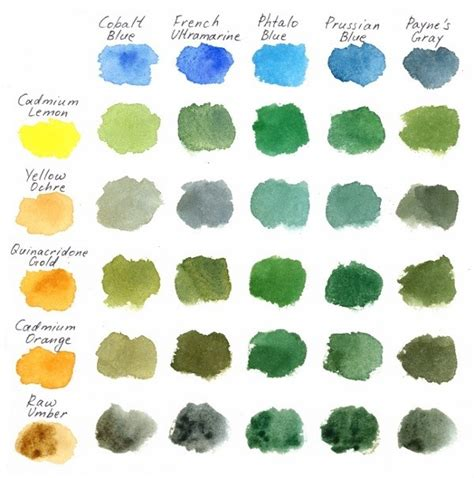 what color do green and make how to make the green color quora