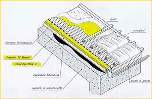 Best Isolamento Terrazzo Calpestabile Ideas - Design and Ideas ...