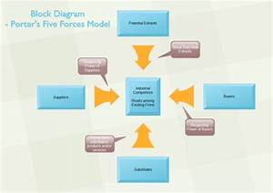 3d Block Diagram Templates