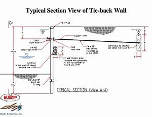 Sheet pile wall design xls : Sheet pile wall design example shocking a designer s