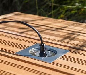 prise de sol ip66 inox prise de courant 2pt pour With prise de sol exterieur