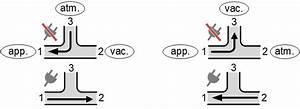 3  2-way Solenoid Valve For Vacuum