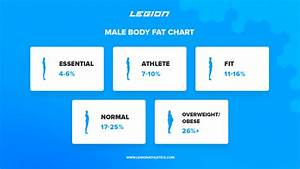 How To Calculate Your Body Fat Percentage Easily  U0026 Accurately