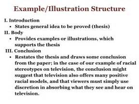 conclusion for essay example