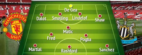 How Manchester United should line up vs Newcastle at Old ...