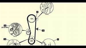 Kia Picanto 1 0 Correa De Distribucion - Mecanica Automotriz