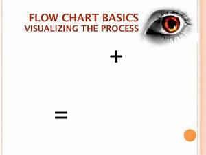 Flow Chart Basics
