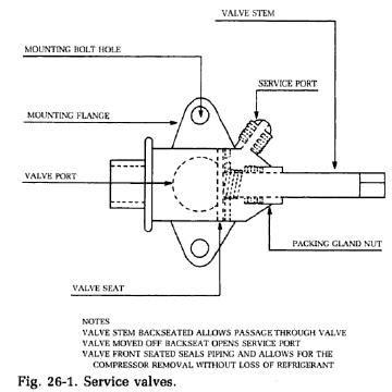 Corbin Unit Lock Template by Serviceventil