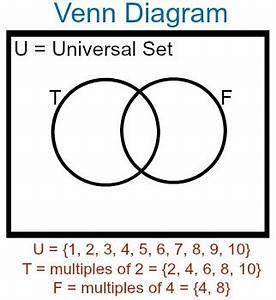 Wiring Diagram 35 Venn Diagram Calculator 2 Circles