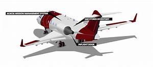 Challenger Aircraft