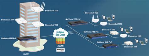 adtran bluesocket  access point netcomworkscom