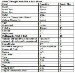 Weight Watchers Punkte Berechnen 2016 Kostenlos : calculating weight watchers points ~ Themetempest.com Abrechnung