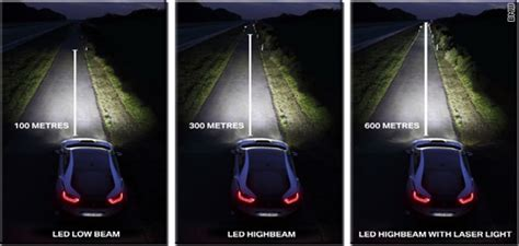 leds the future of lighting led lighting will be the future trend of car eneltec group