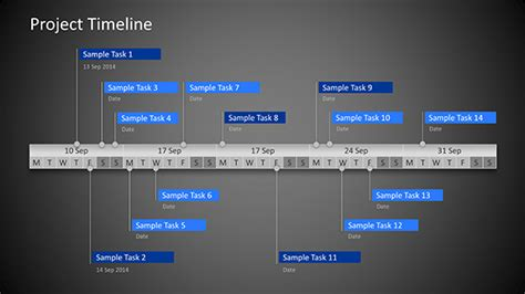 timelines upgrade  powerpoint