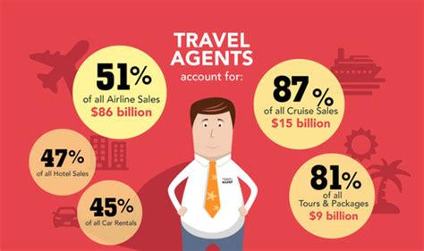 Travel Agencies Vs Online Bookings  Latitudes Travel. Rancho Auto Body Encinitas Scout Storage Bins. American College Courses Atrius Health Online. Black Widow Infestation Recycled Shopping Bags. Emc Avamar Virtual Edition Panda Cloud Review. Landscape Business Plan Responsive App Design. California Family Lawyer Schools In Tennessee. What Is The Treatment Of Diabetes. Discount Commodity Broker Plumbers Santa Ana
