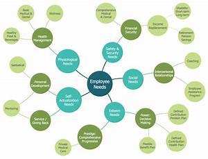 Bubble Diagrams Solution