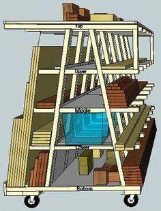 roll  lumber cart plans build