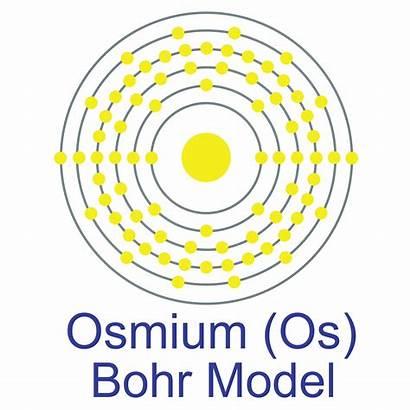 Osmium Bohr Os Element Properties Platinum