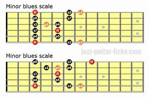 The Minor Blues Scale With A Major Third