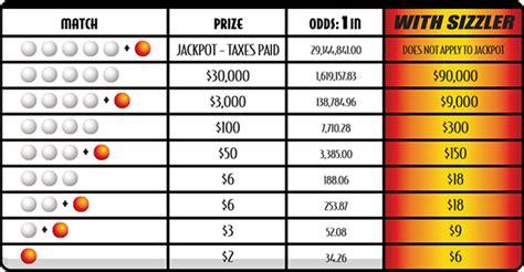 play hot lotto oklahoma lottery commission