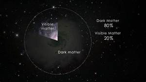 "Did ""Dark Matter"" Or A Star Called Nemesis Kill The ..."