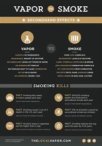 vaping vs smoking weed health