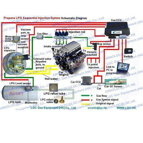 propane lpg sequential injection system conversion kit for 3 4 cylinder efi car ebay
