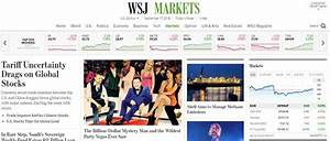Top 10 Best Financial & Stock Market News Sources Review
