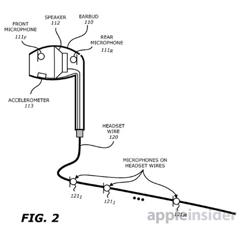 Apple Earbud Wiring Diagram patent reveals apple s voice recognizing headphones with