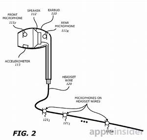 Patent Reveals Apple U0026 39 S Voice Recognizing Headphones With