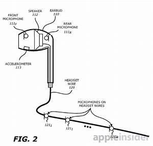 Patent Reveals Apple U0026 39 S Voice Recognizing Headphones With Beamforming Mics