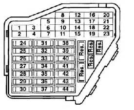 similiar jetta fuse diagram keywords 2014 vw jetta cigarette lighter fuse as well vw jetta fuse box diagram