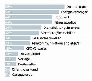 Gerichtskosten Berechnen : forderungseinzug f r hotels gastst tten adf inkasso ~ Themetempest.com Abrechnung