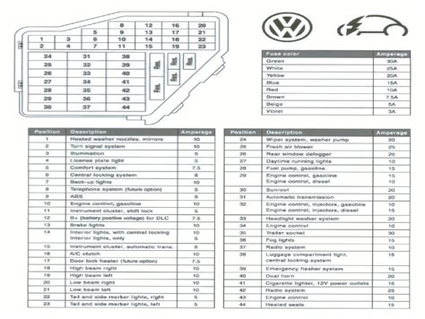 Beetle Fuse Box Auto Electrical Wiring Diagram