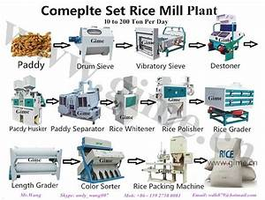 Rice Polisher Products