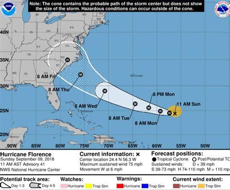 hurricane florence increasing atlantic risk mid bay chesapeake