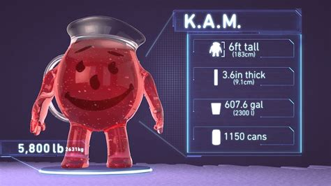 Finally, Proof That The Kool-aid Man Could Actually Break
